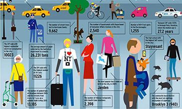 Urbanisation and Green Mobility