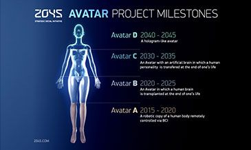 Will We Soon be Cyborgs?